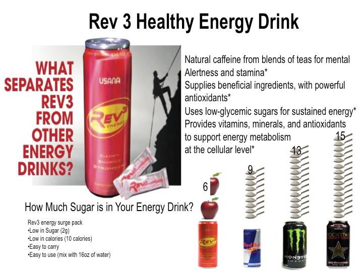 Good Natural Energy Drinks